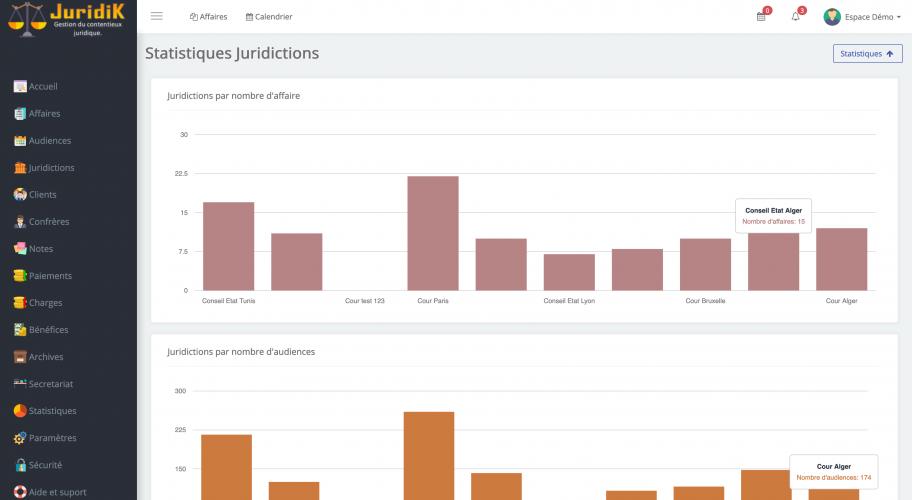 JuridiK-Confrere-Statistiques